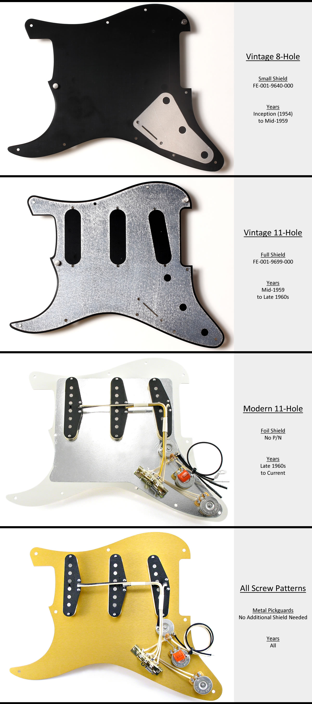 ToneShapers - About Fender Strat Pickguards