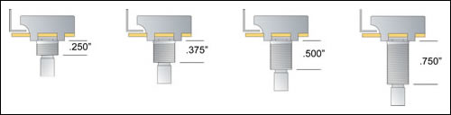image showing pot bushing lengths